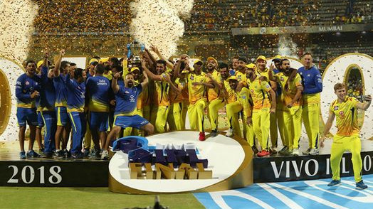 IPL 2019: Amount spent by each franchise on players retained and remaining purse