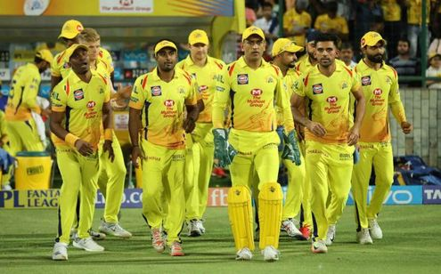 Chennai Super Kings have retained the most players before IPL 2019 auctions