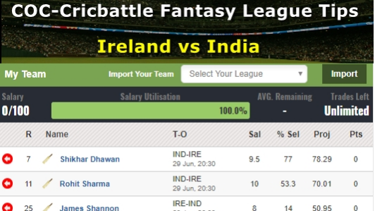 Fantasy Tips - Ireland vs India on June 29