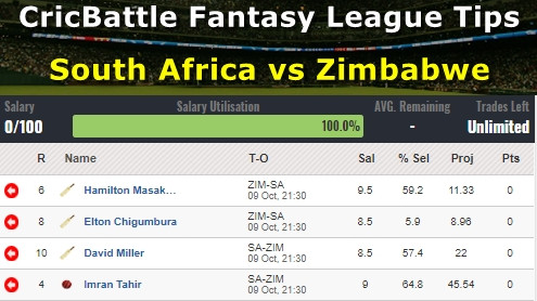 Fantasy Tips - South Africa vs Zimbabwe on October 9