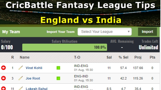 Fantasy Tips - England vs India on August 1