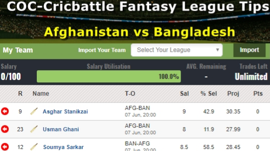 Fantasy Tips - Afghanistan vs Bangladesh on June 7