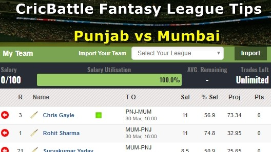 Fantasy Tips – Punjab vs Mumbai on March 30