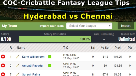 Fantasy Tips - Hyderabad vs Chennai on May 22