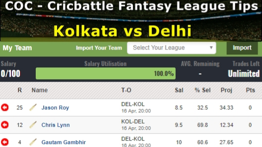 Fantasy Tips - Kolkata vs Delhi on April 16