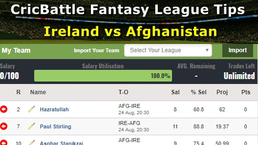 Fantasy Tips - Ireland vs Afghanistan on August 24