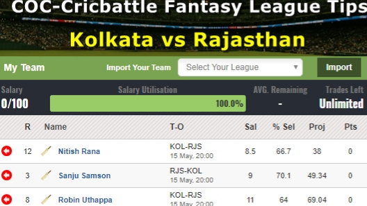 Fantasy Tips - Kolkata vs Rajasthan on May 15