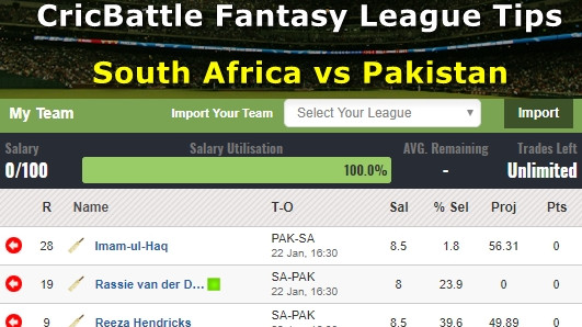 Fantasy Tips – South Africa vs Pakistan on January 22