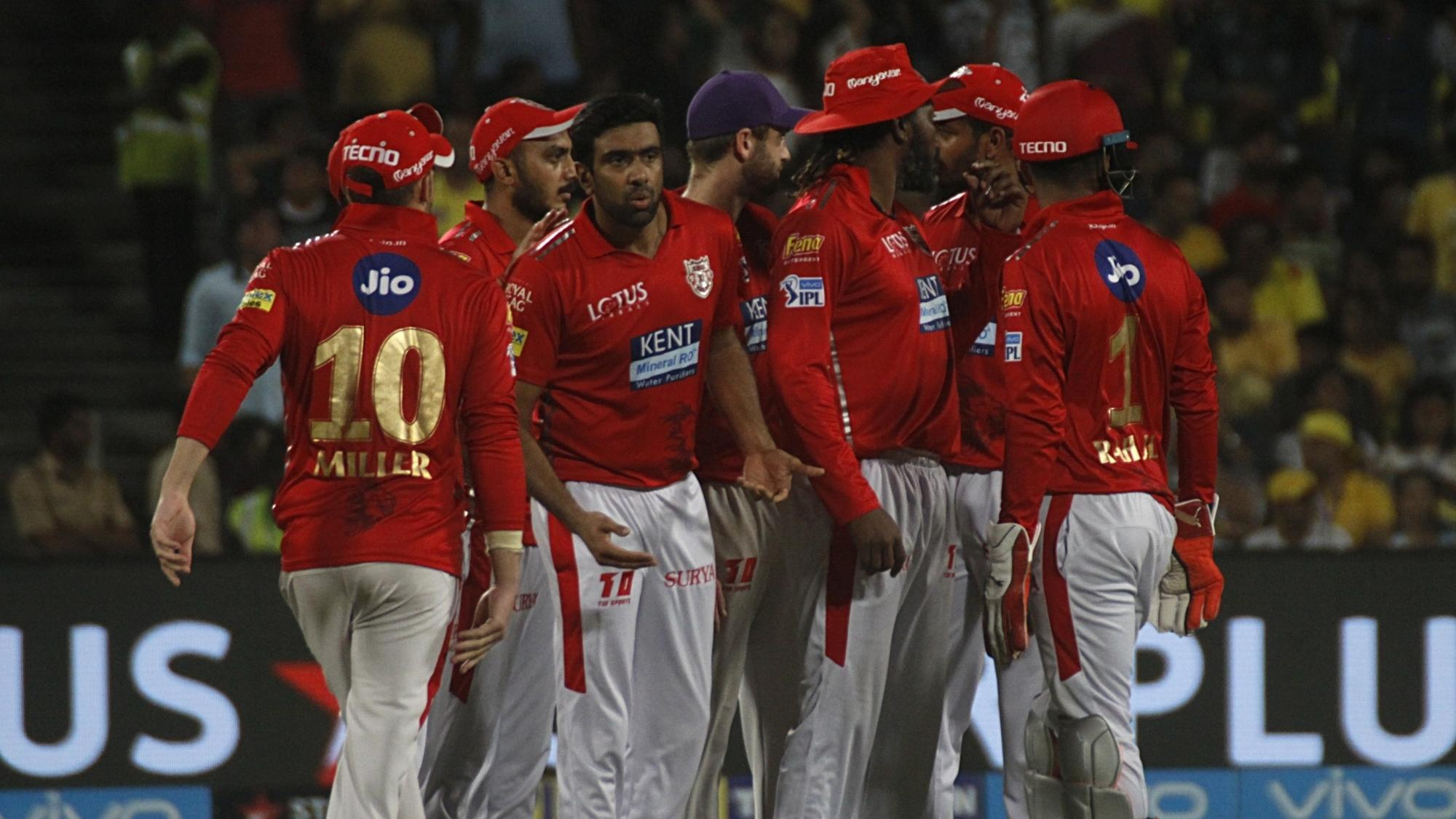 IPL 2018 : Kings XI Punjab (KXIP) - Statistical Review for IPL 11