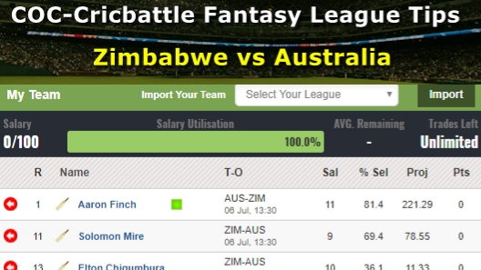 Fantasy Tips - Zimbabwe vs Australia on July 6