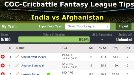 Fantasy Tips - India vs Afghanistan on June 14