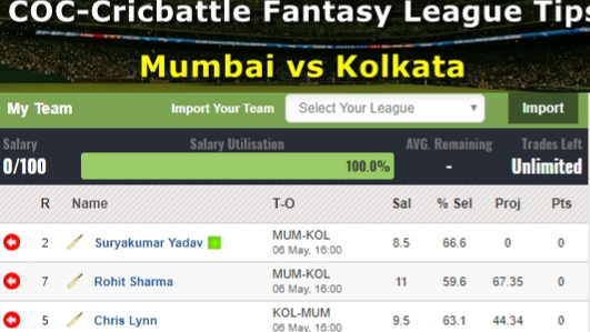 Fantasy Tips - Mumbai vs Kolkata on May 6