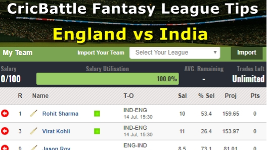 Fantasy Tips - England vs India on July 14