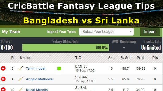 Fantasy Tips - Bangladesh vs Sri Lanka on September 15