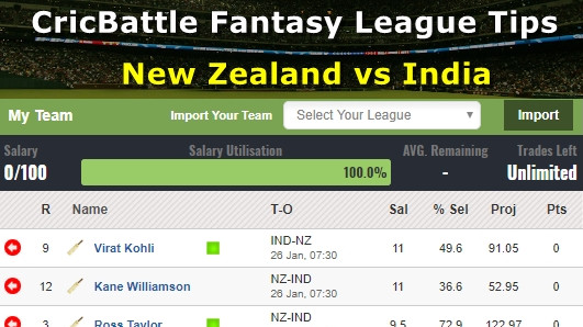 Fantasy Tips – New Zealand vs India on January 26