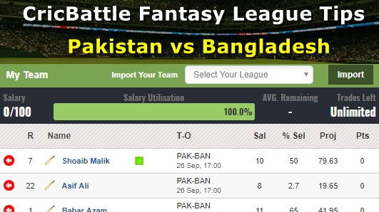 Fantasy Tips - Pakistan vs Bangladesh on September 26