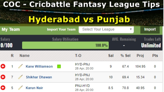 Fantasy Tips - Hyderabad vs Punjab on April 26