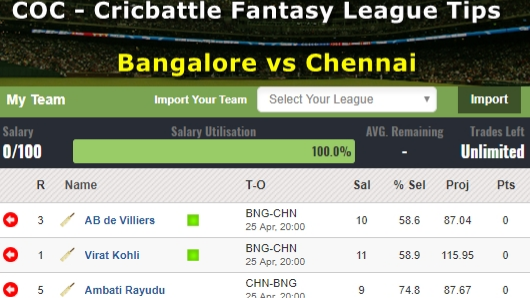 Fantasy Tips - Bangalore vs Chennai on April 25