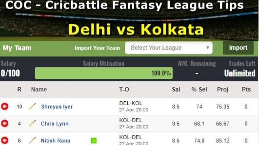 Fantasy Tips - Delhi vs Kolkata on April 27