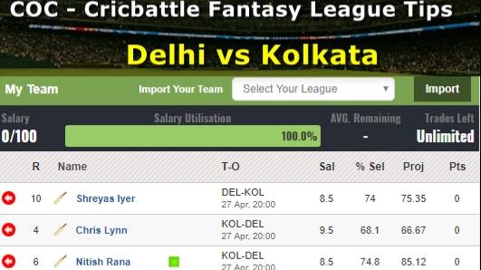 Fantasy Tips - Delhi vs Kolkata on April 27
