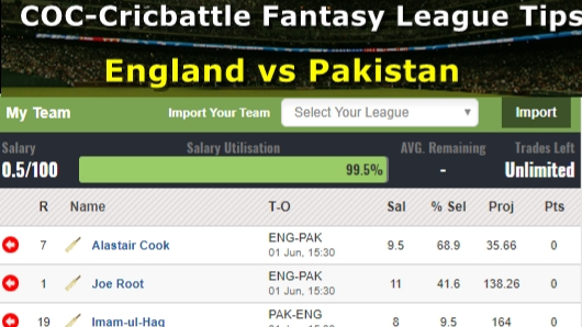 Fantasy Tips - England vs Pakistan on June 1