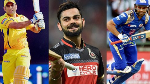 IPL 2018: MS Dhoni and Rohit Sharma pip Virat Kohli to become the highest earning players in tournament