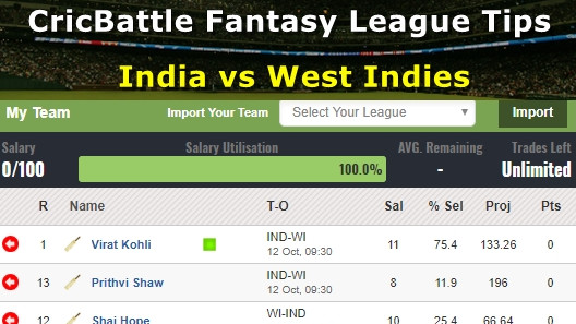 Fantasy Tips - India vs West Indies on October 12