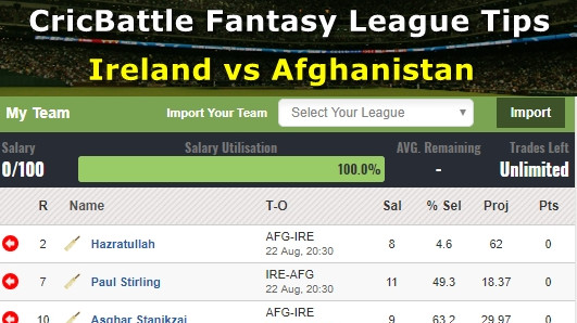 Fantasy Tips - Ireland vs Afghanistan on August 22