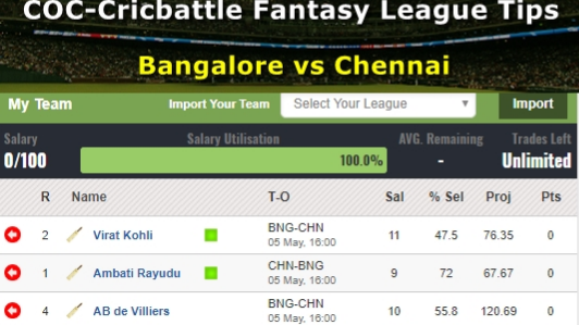 Fantasy Tips - Bangalore vs Chennai on May 5