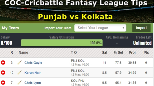 Fantasy Tips - Punjab vs Kolkata on May 12