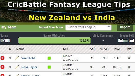 Fantasy Tips – New Zealand vs India on January 23