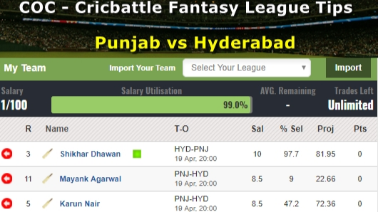 Fantasy Tips - Punjab vs Hyderabad on April 19
