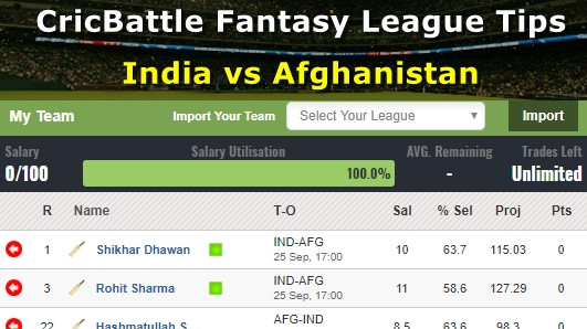 Fantasy Tips - India vs Afghanistan on September 25
