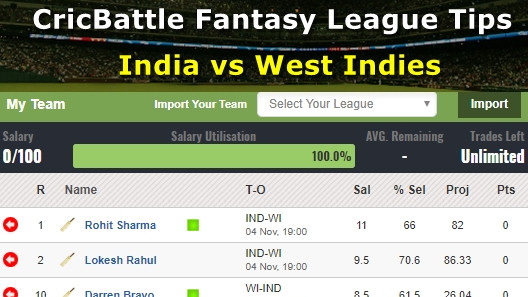 Fantasy Tips – India vs West Indies on November 4