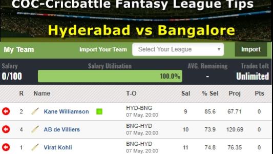 Fantasy Tips - Hyderabad vs Bangalore on May 7