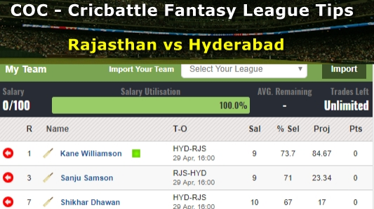 Fantasy Tips - Rajasthan vs Hyderabad on April 29