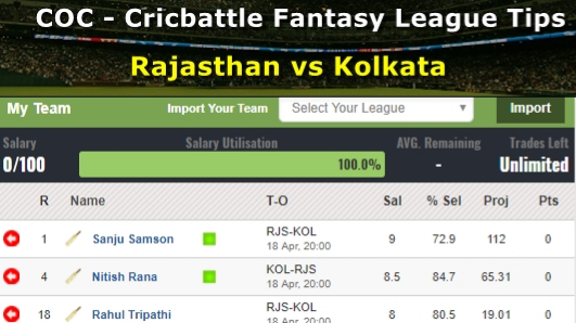 Fantasy Tips - Rajasthan vs Kolkata on April 18