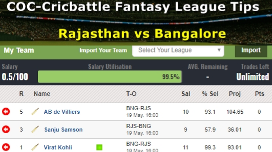 Fantasy Tips - Rajasthan vs Bangalore on May 19