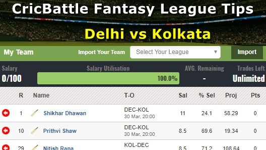 Fantasy Tips – Delhi vs Kolkata on March 30