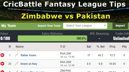 Fantasy Tips - Zimbabwe vs Pakistan on July 16