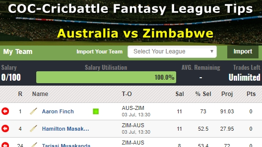 Fantasy Tips - Australia vs Zimbabwe on July 3