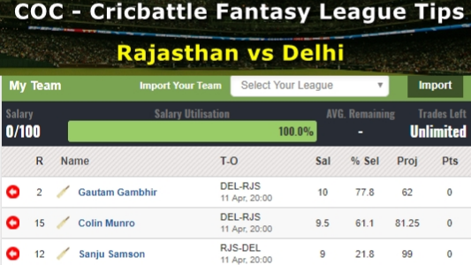 Fantasy Tips - Rajasthan vs Delhi on April 11