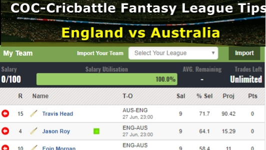 Fantasy Tips - England vs Australia on June 27