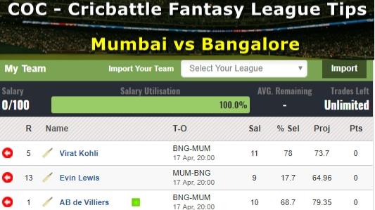 Fantasy Tips - Mumbai vs Bangalore on April 17