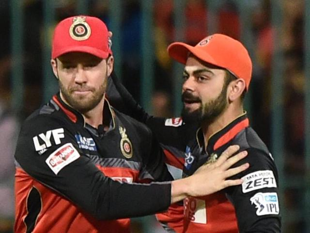 Virat Kohli and AB de Villiers were retained by RCB