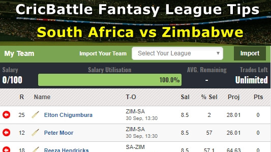 Fantasy Tips - South Africa vs Zimbabwe on September 30