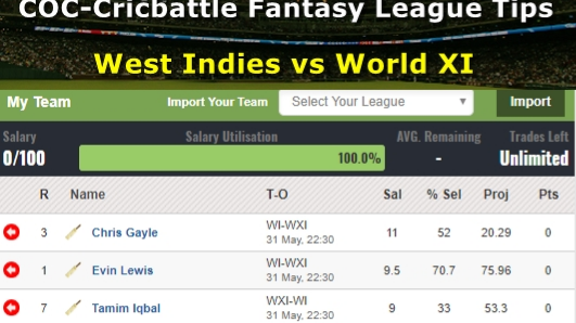 Fantasy Tips - West Indies vs World XI on May 31