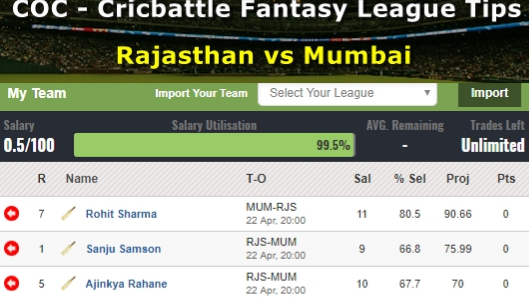 Fantasy Tips - Rajasthan vs Mumbai on April 22
