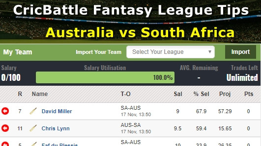 Fantasy Tips – Australia vs South Africa on November 17