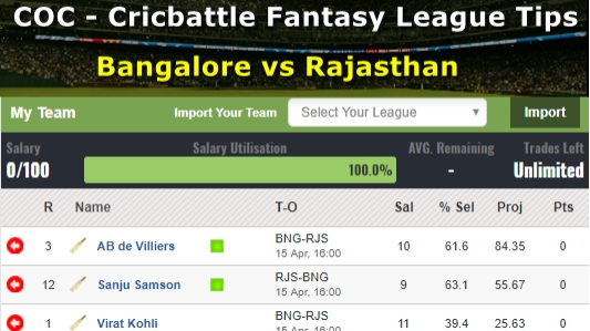 Fantasy Tips - Bangalore vs Rajasthan on April 15